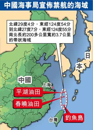 중국과 일본간의 동해유전개발관련 합의
