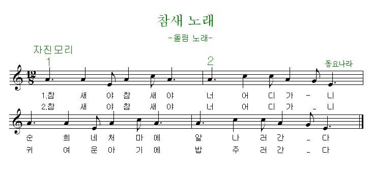 낙송 사랑방  초등학교 3학년 동요 - 참새노래[동요*악보] - Daum 카페